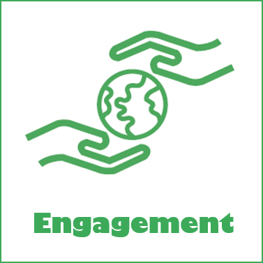 Click on this symbol to go to Engagement page