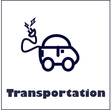Click on this symbol to go to Transportation page
